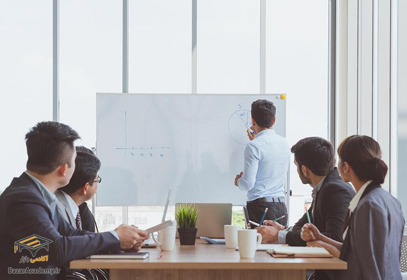 تصمیم گیری - انتظارات رئیستان را مدیریت کنید