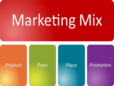 روش بازاریابی
