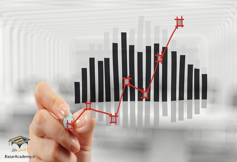 تکنیکهای بازاریابی و فروش