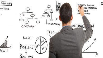 برنامهریزی فروش موثر
